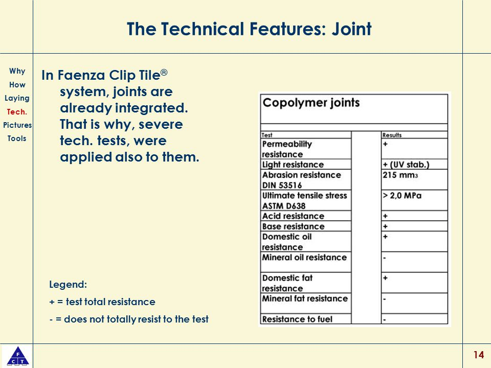 The Technical Features: Joint
