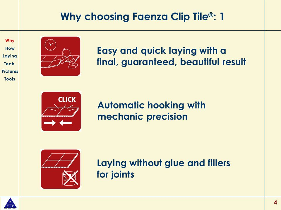 Why choosing Faenza Clip Tile®: 1