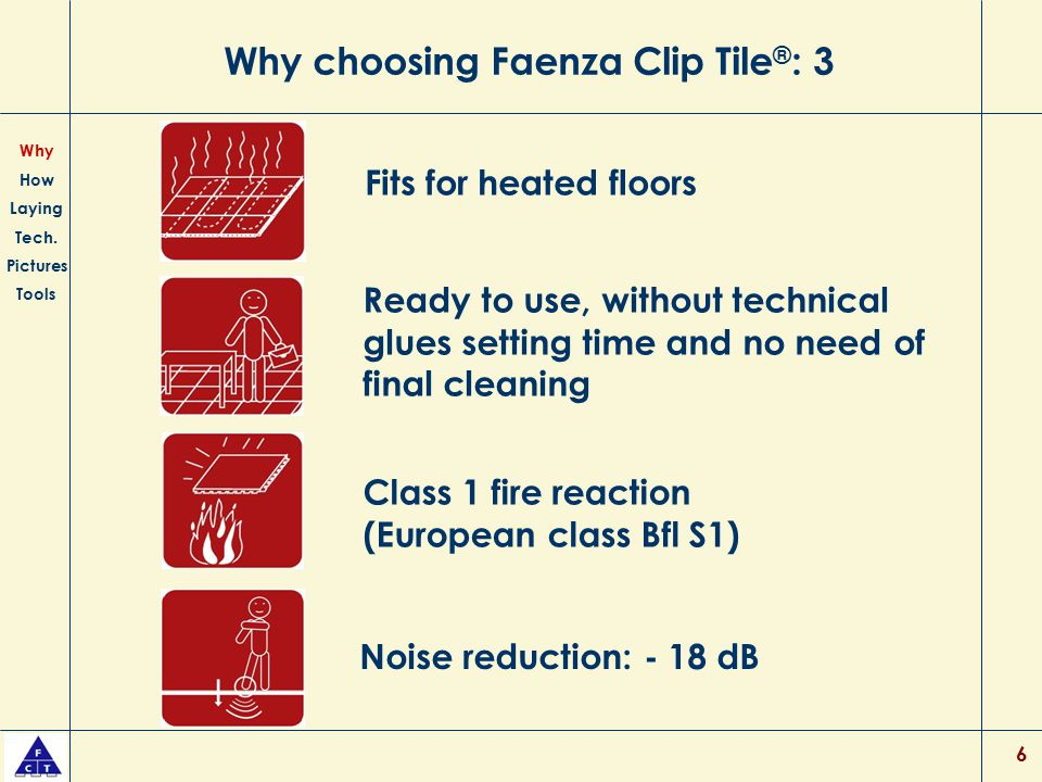 Why choosing Faenza Clip Tile®: 3