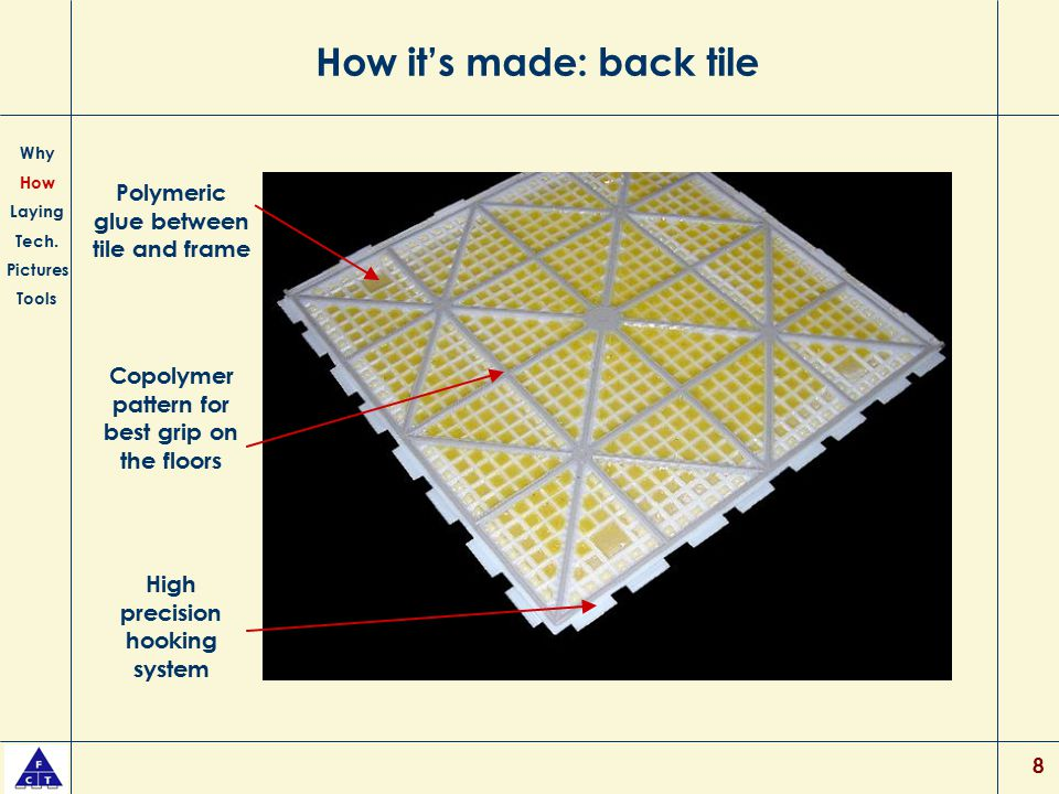 How it's made: back tile