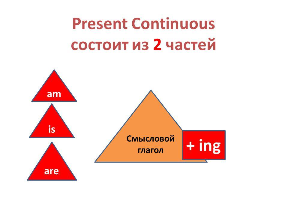 Present Continuous состоит из 2 частей
