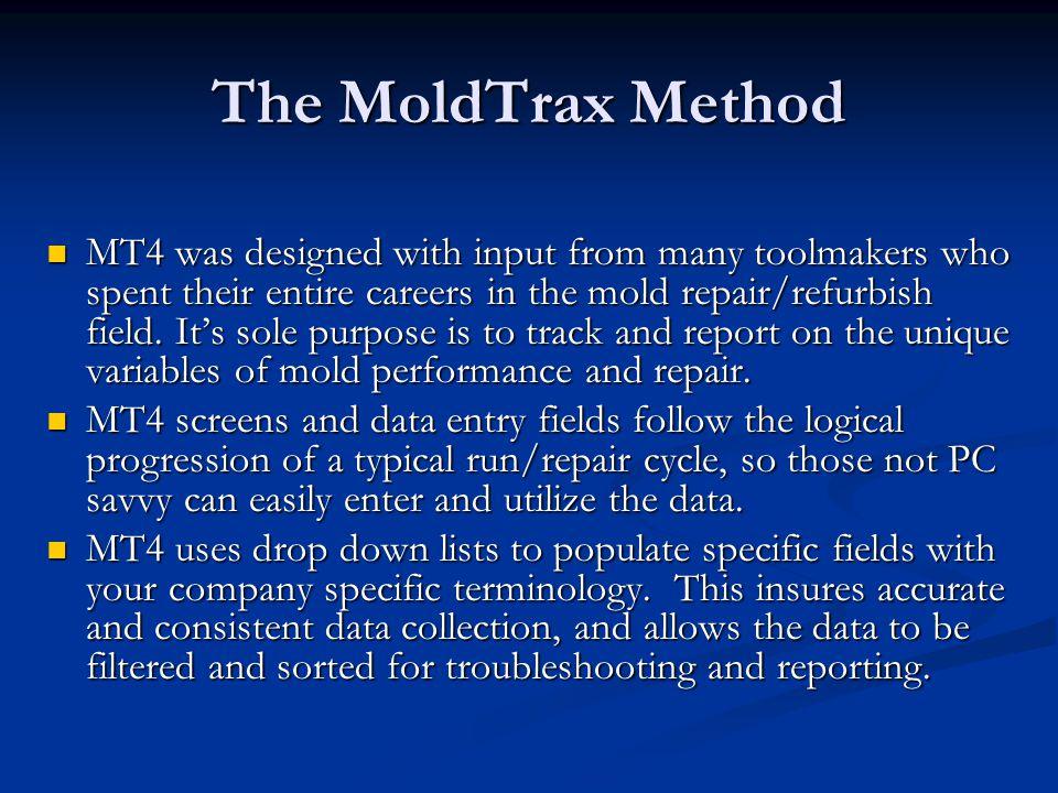 The MoldTrax Method