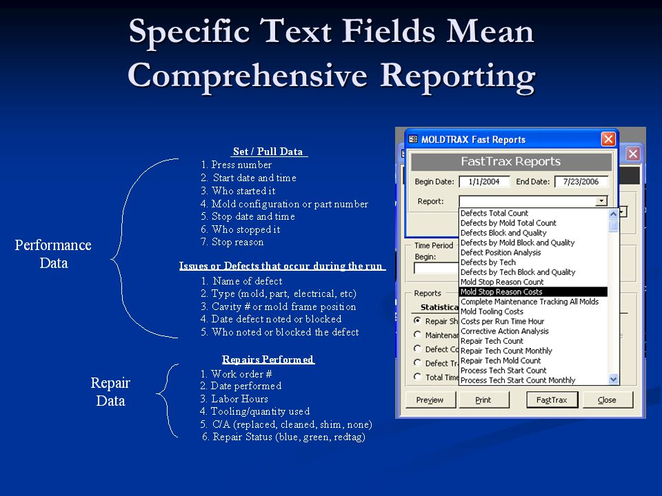 Specific Text Fields Mean Comprehensive Reporting
