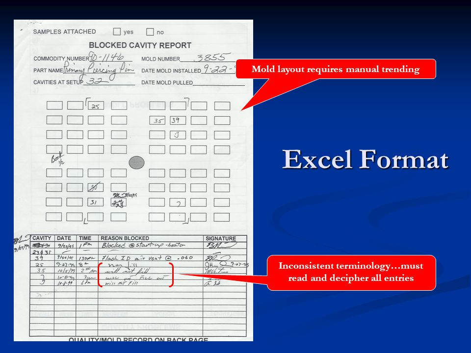 Excel Format Mold layout requires manual trending
