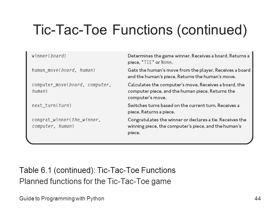Tic-Tac-Toe Functions (continued)