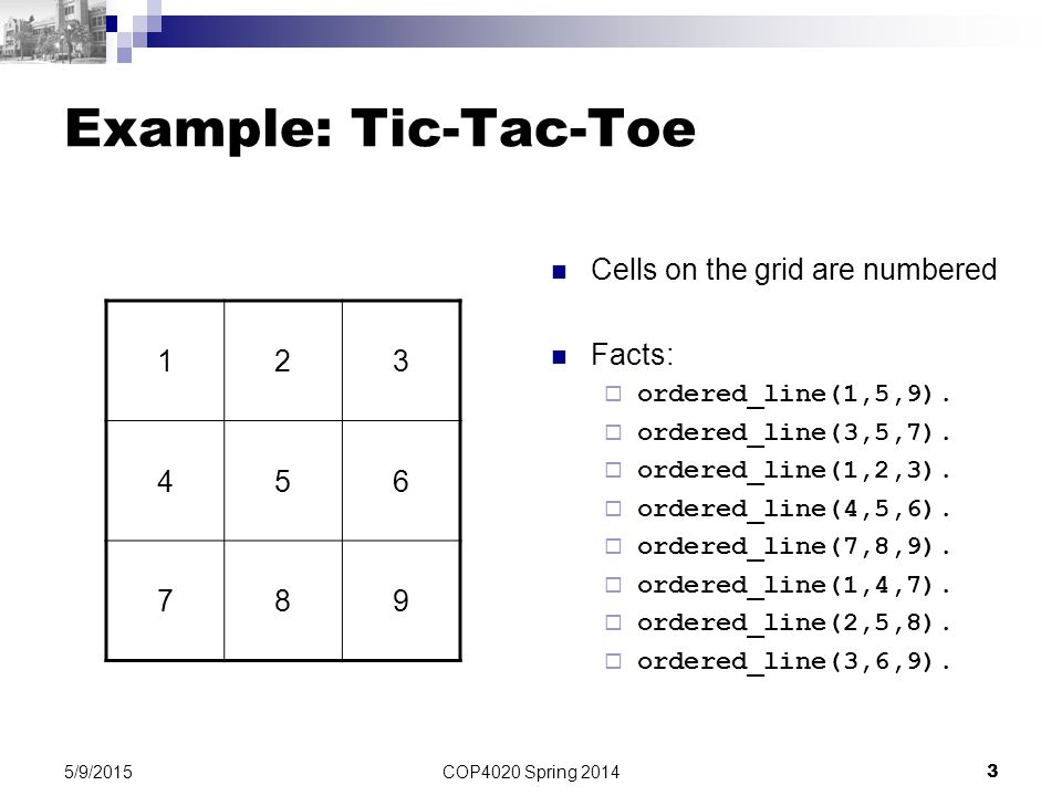 Example: Tic-Tac-Toe Cells on the grid are numbered Facts: 1 2 3 4 5 6
