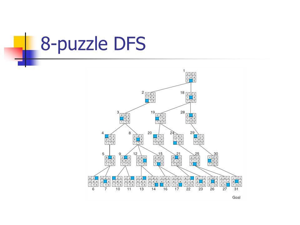 8-puzzle DFS