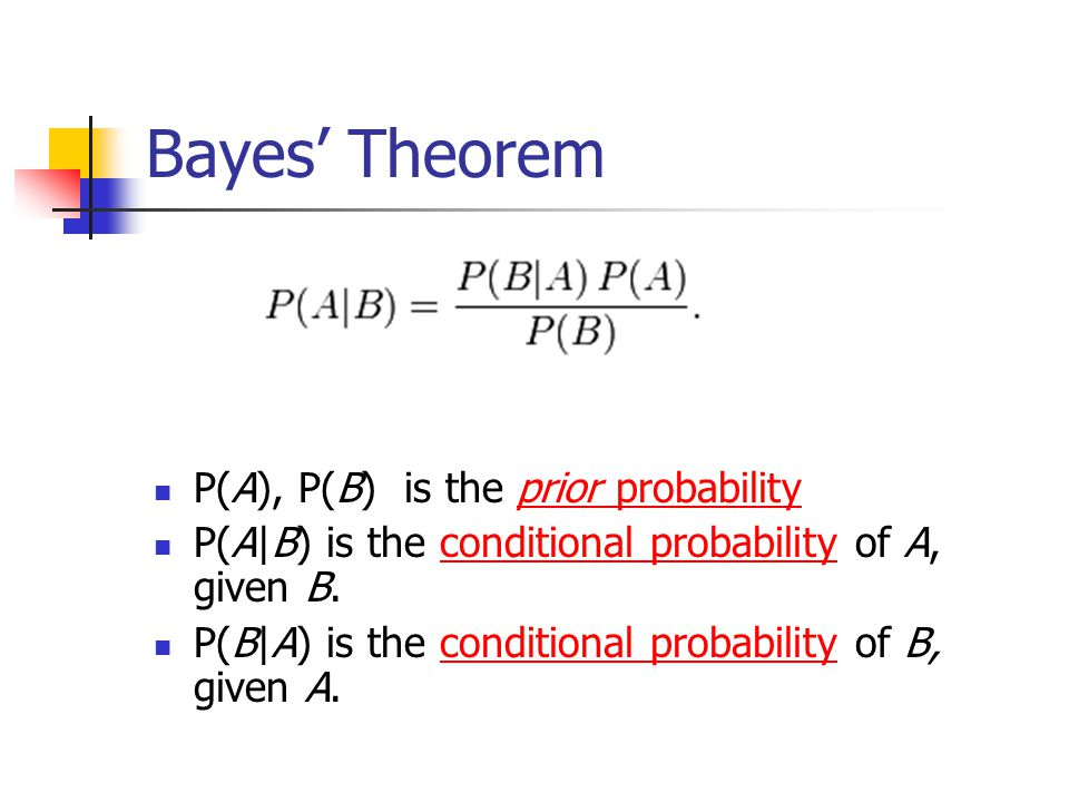 Bayes' Theorem P(A), P(B) is the prior probability