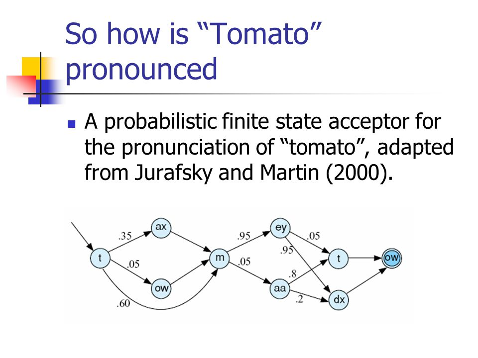 So how is Tomato pronounced