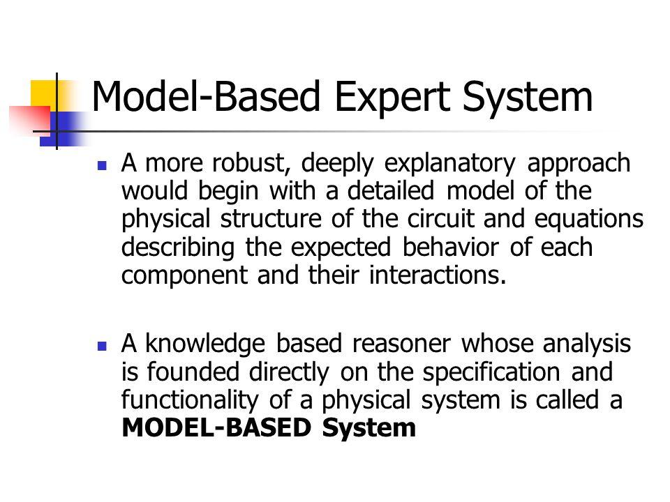 Model-Based Expert System