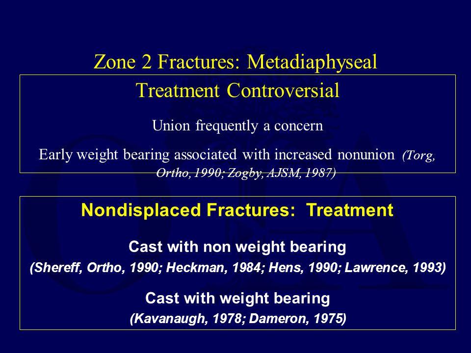 Zone 2 Fractures: Metadiaphyseal