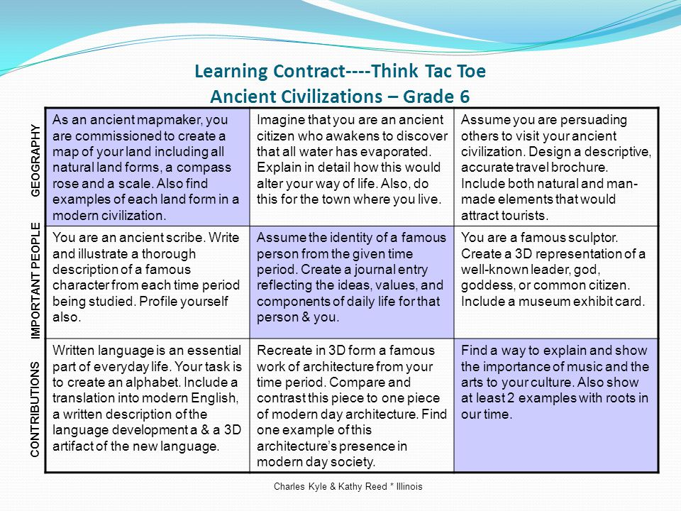 Learning Contract----Think Tac Toe Ancient Civilizations – Grade 6