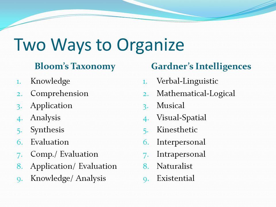 Gardner's Intelligences