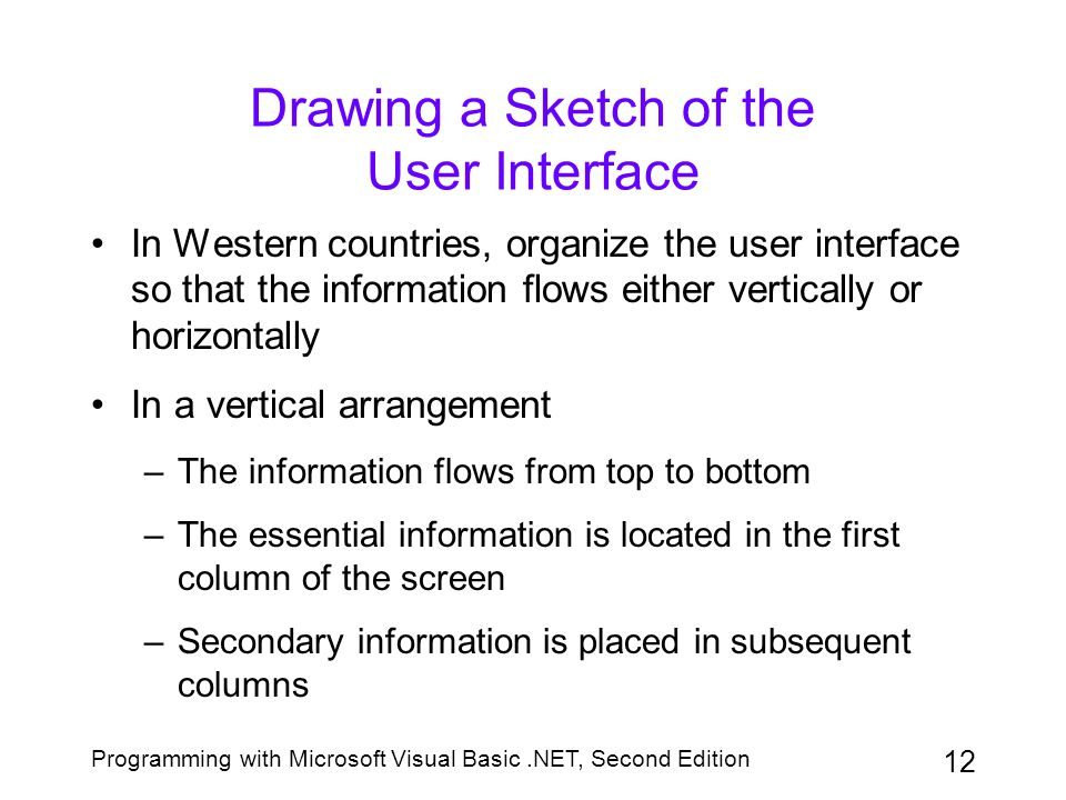Drawing a Sketch of the User Interface