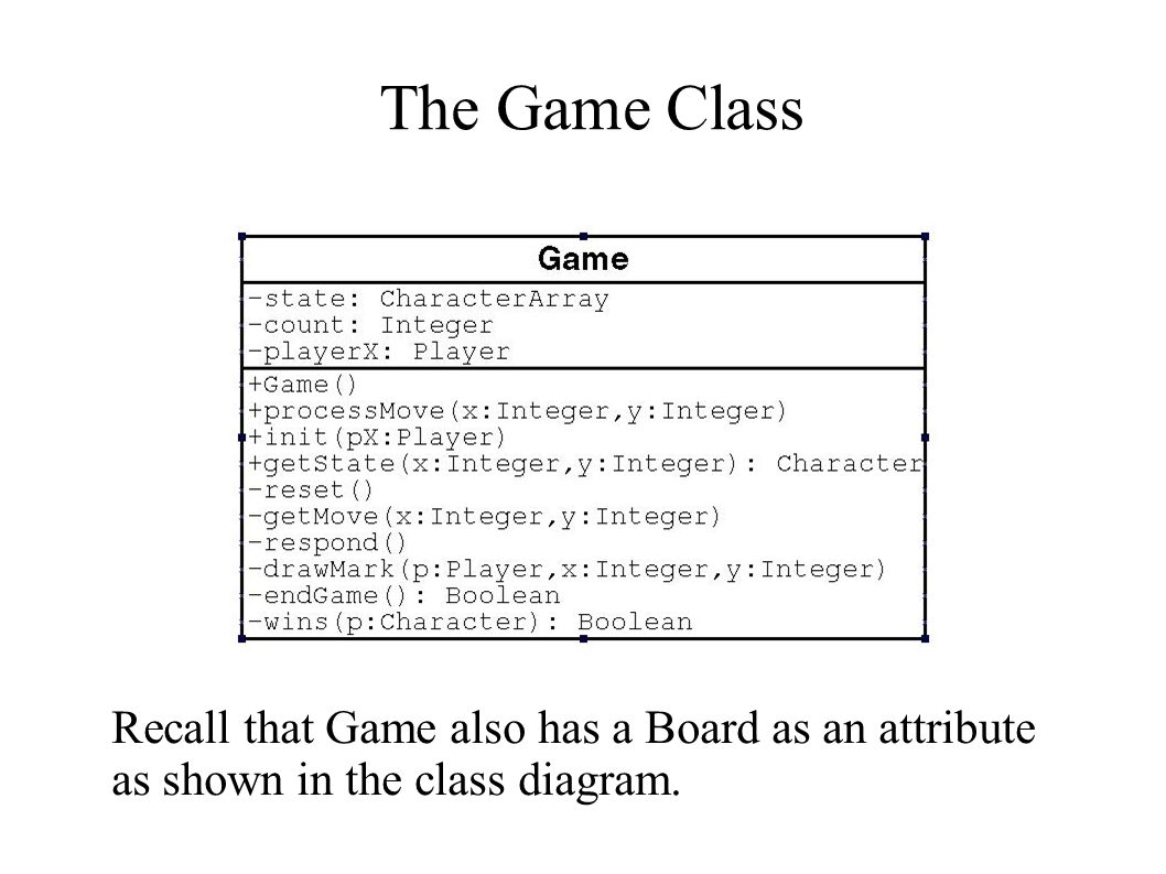 The Game Class Recall that Game also has a Board as an attribute