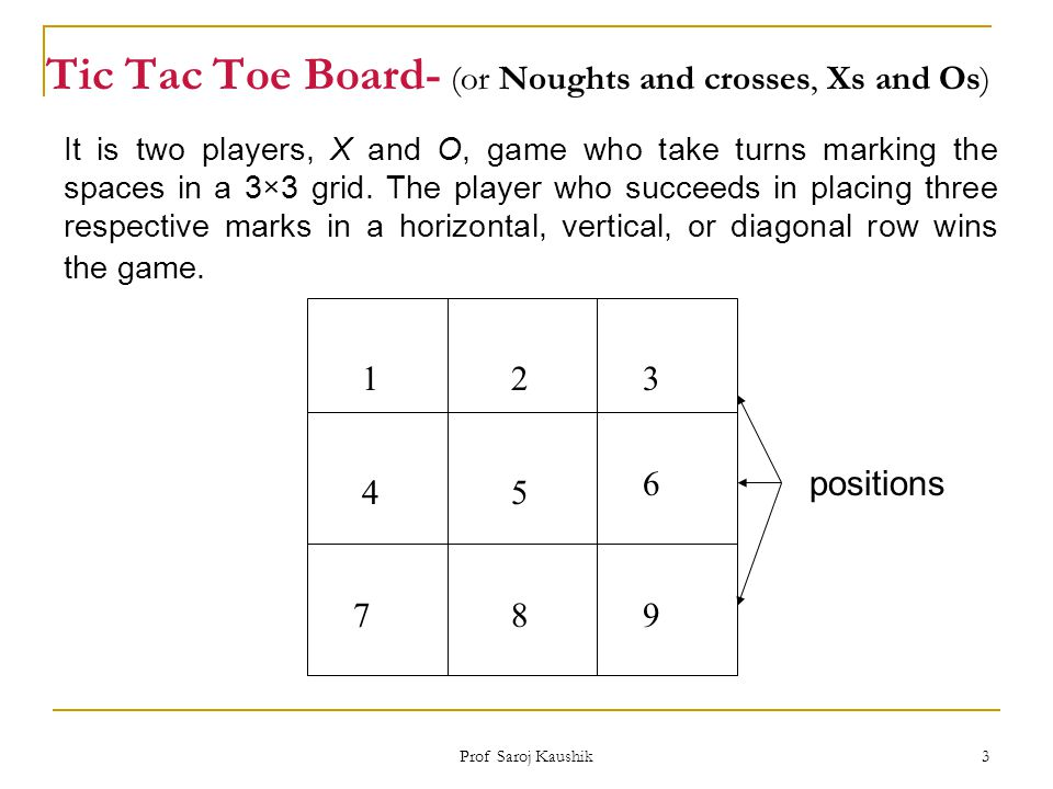 Tic Tac Toe Board- (or Noughts and crosses, Xs and Os)