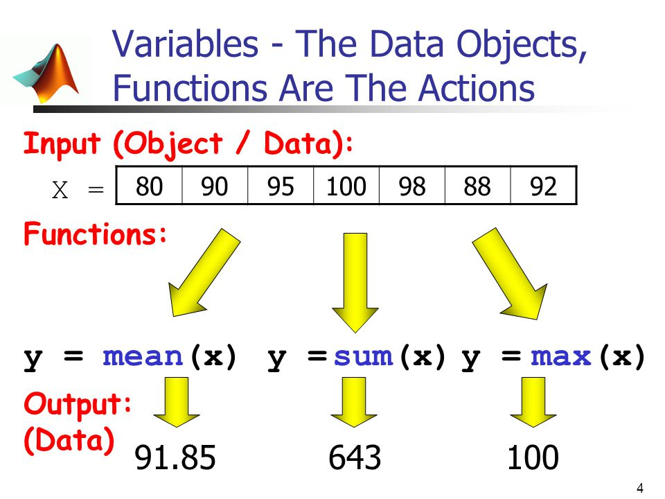 Variables - The Data Objects, Functions Are The Actions