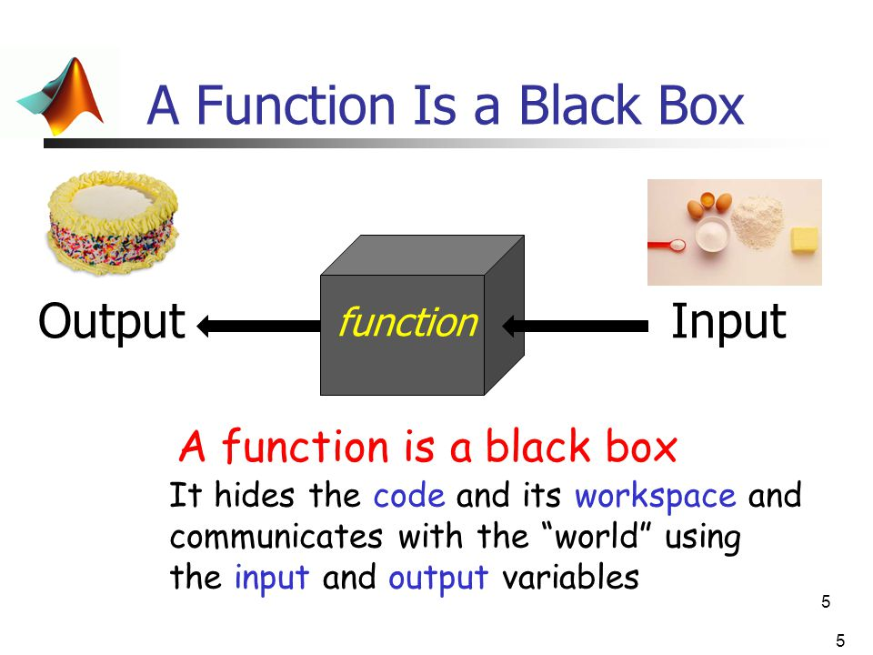A Function Is a Black Box