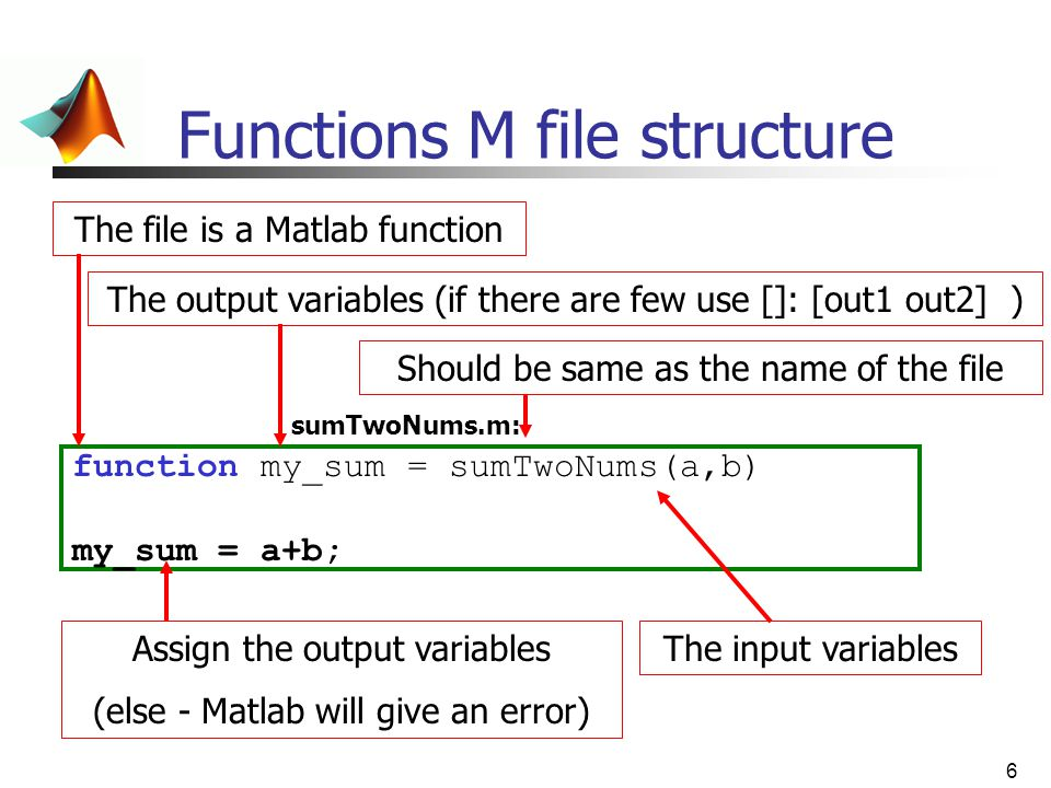 Functions M file structure