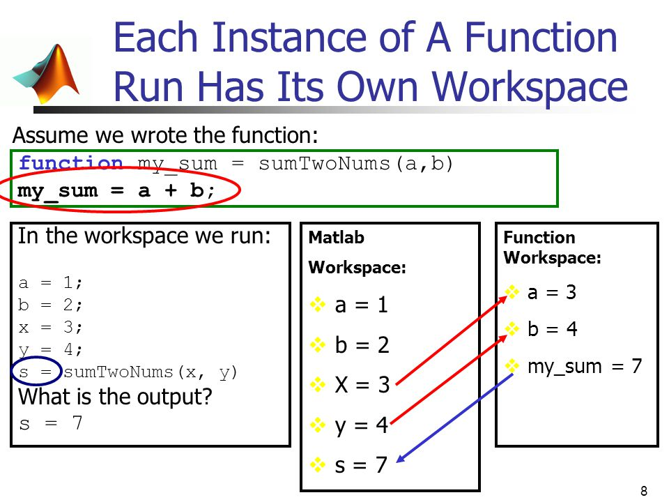 Each Instance of A Function Run Has Its Own Workspace