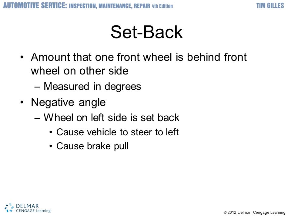 Set-Back Amount that one front wheel is behind front wheel on other side. Measured in degrees. Negative angle.