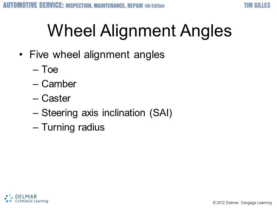 Wheel Alignment Angles