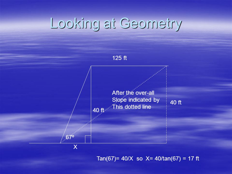 Looking at Geometry 125 ft After the over-all Slope indicated by