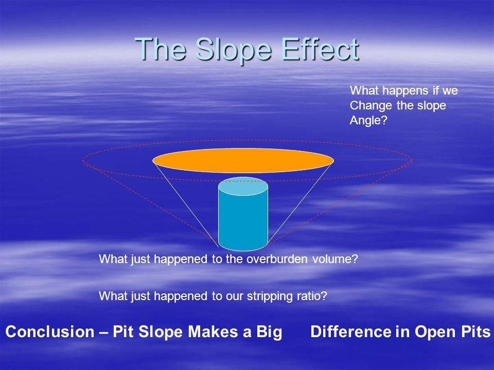 The Slope Effect What happens if we. Change the slope. Angle What just happened to the overburden volume