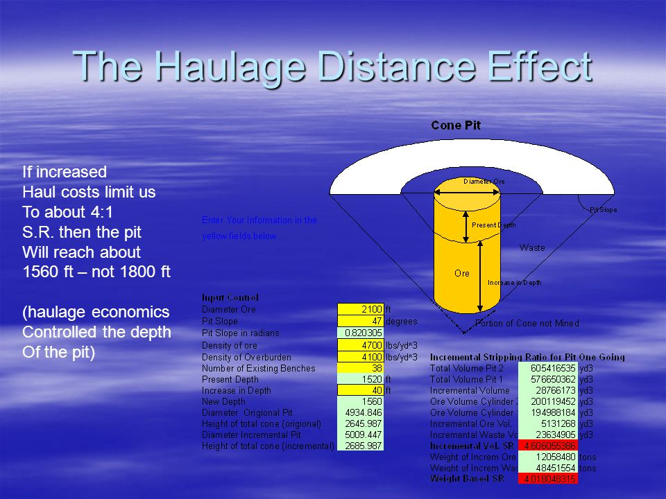 The Haulage Distance Effect