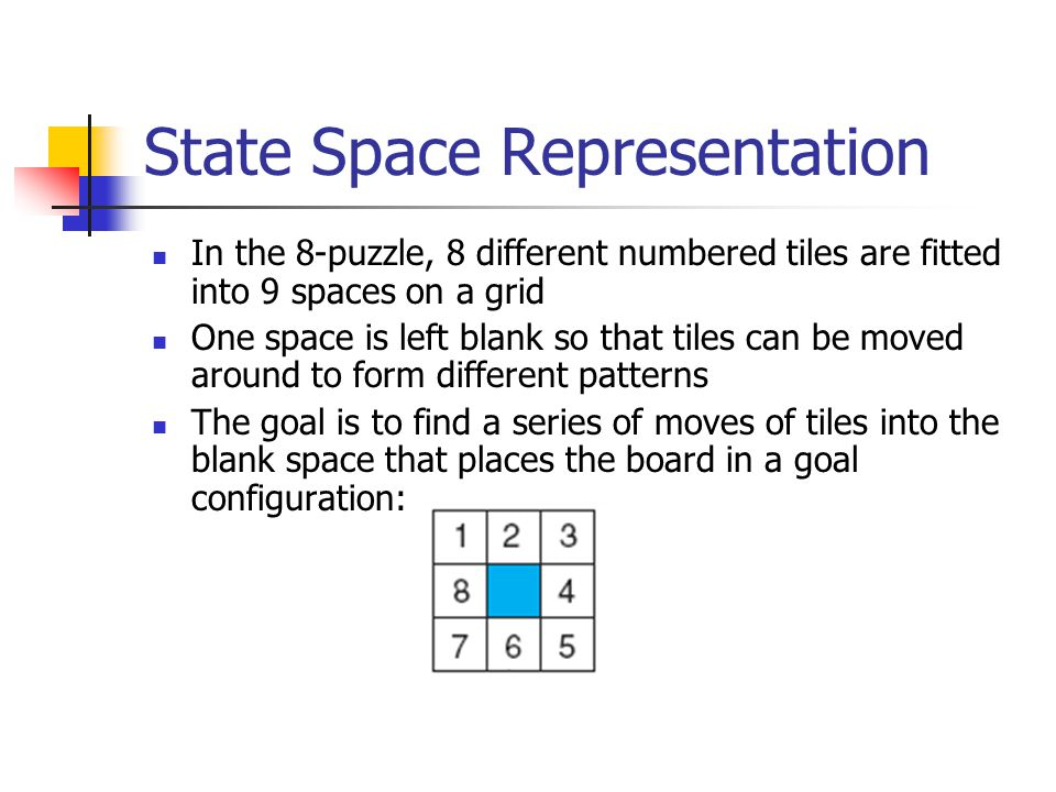 State Space Representation