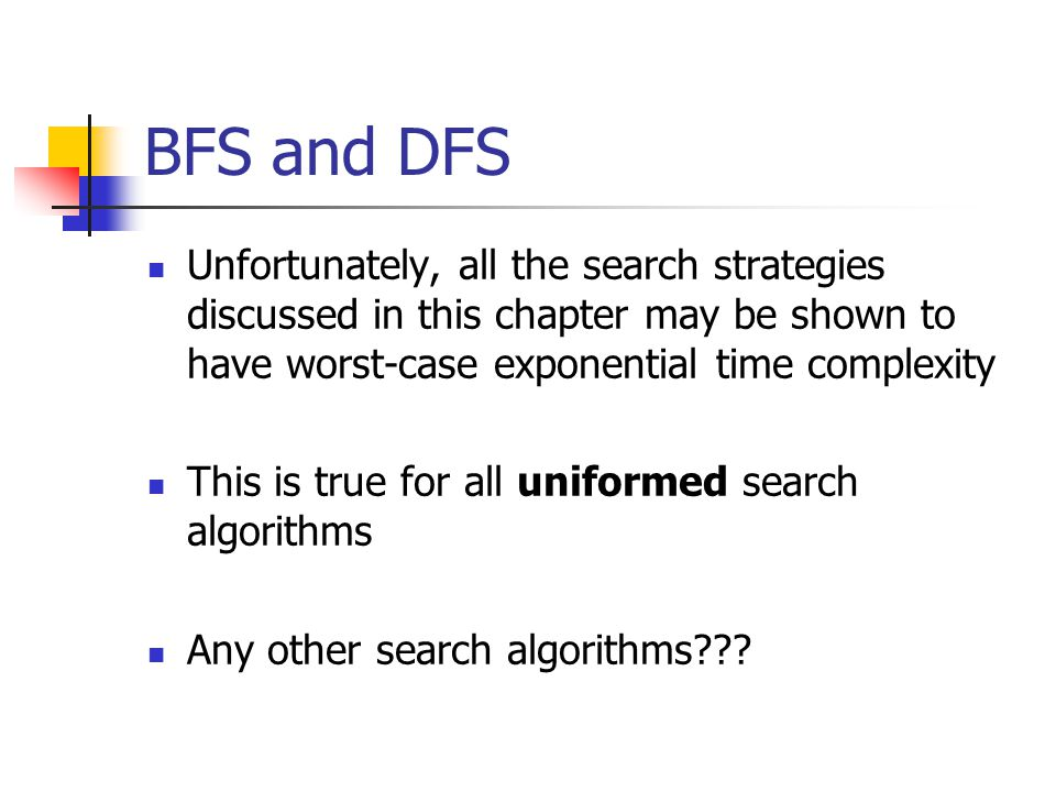 BFS and DFS Unfortunately, all the search strategies discussed in this chapter may be shown to have worst-case exponential time complexity.