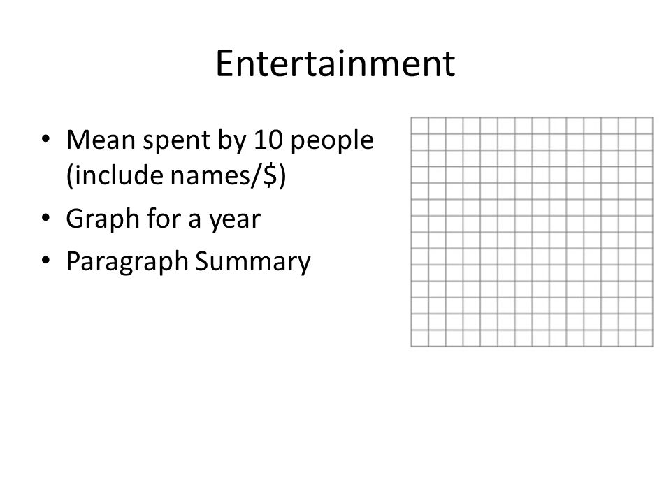 Entertainment Mean spent by 10 people (include names/$)