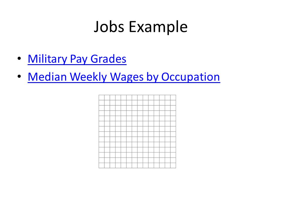 Jobs Example Military Pay Grades Median Weekly Wages by Occupation