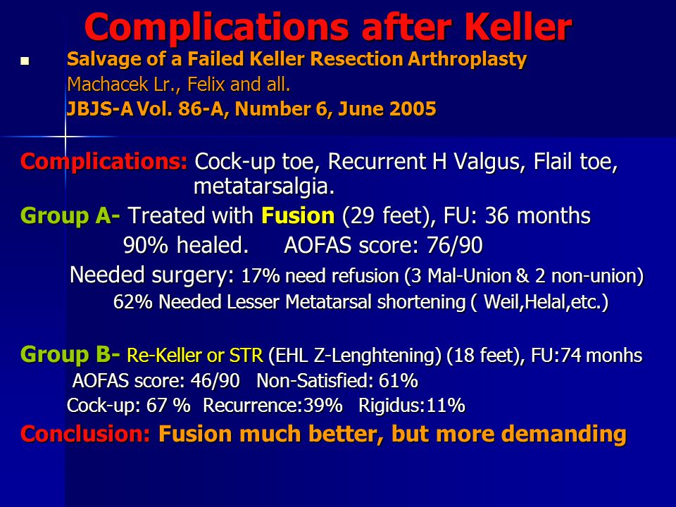 Complications after Keller