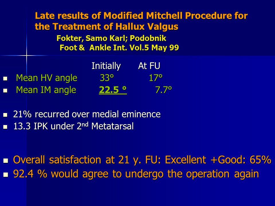 Overall satisfaction at 21 y. FU: Excellent +Good: 65%