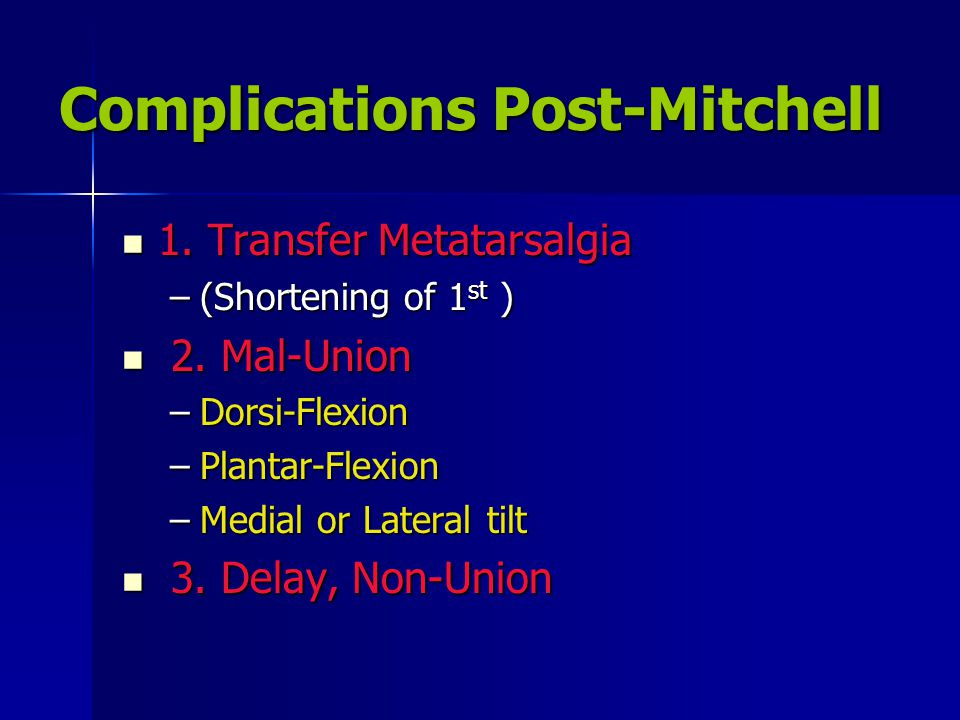 Complications Post-Mitchell