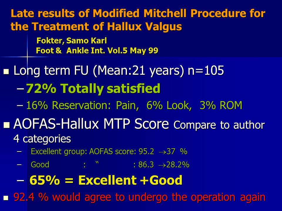 AOFAS-Hallux MTP Score Compare to author 4 categories