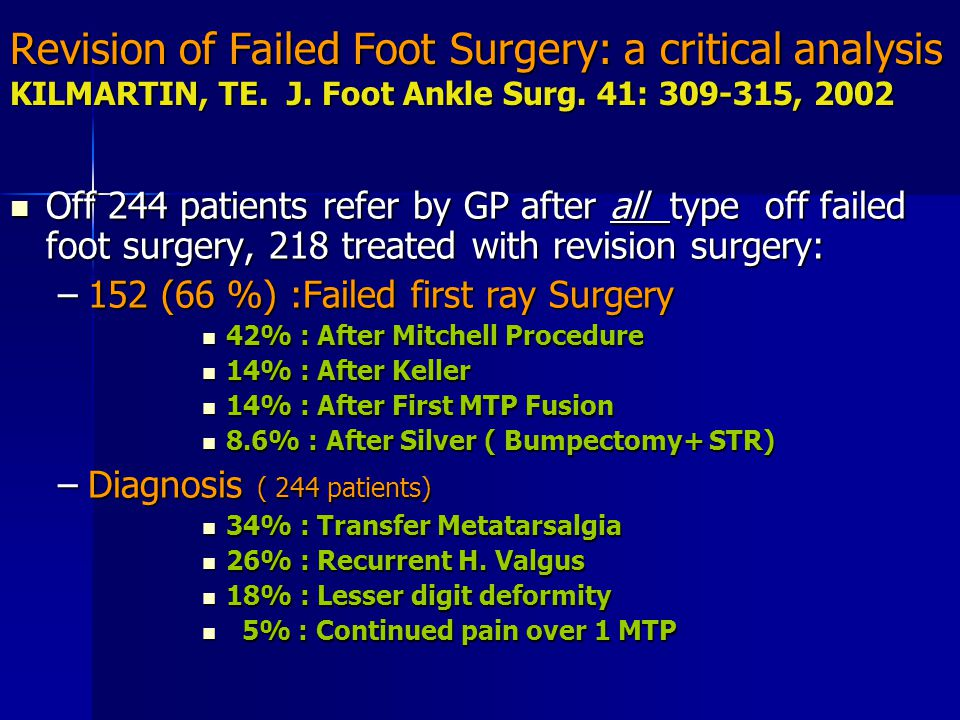 Revision of Failed Foot Surgery: a critical analysis KILMARTIN, TE. J