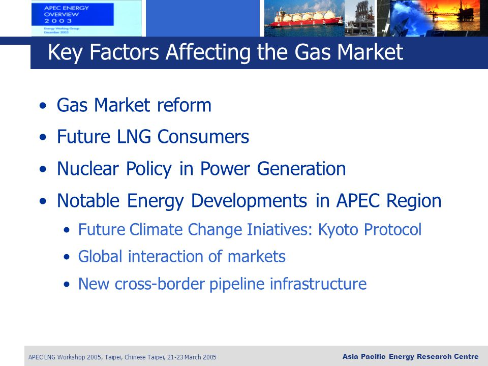 Key Factors Affecting the Gas Market
