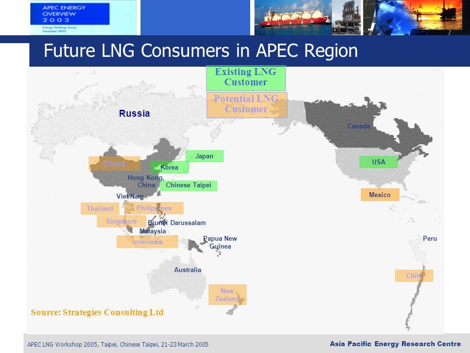 Future LNG Consumers in APEC Region