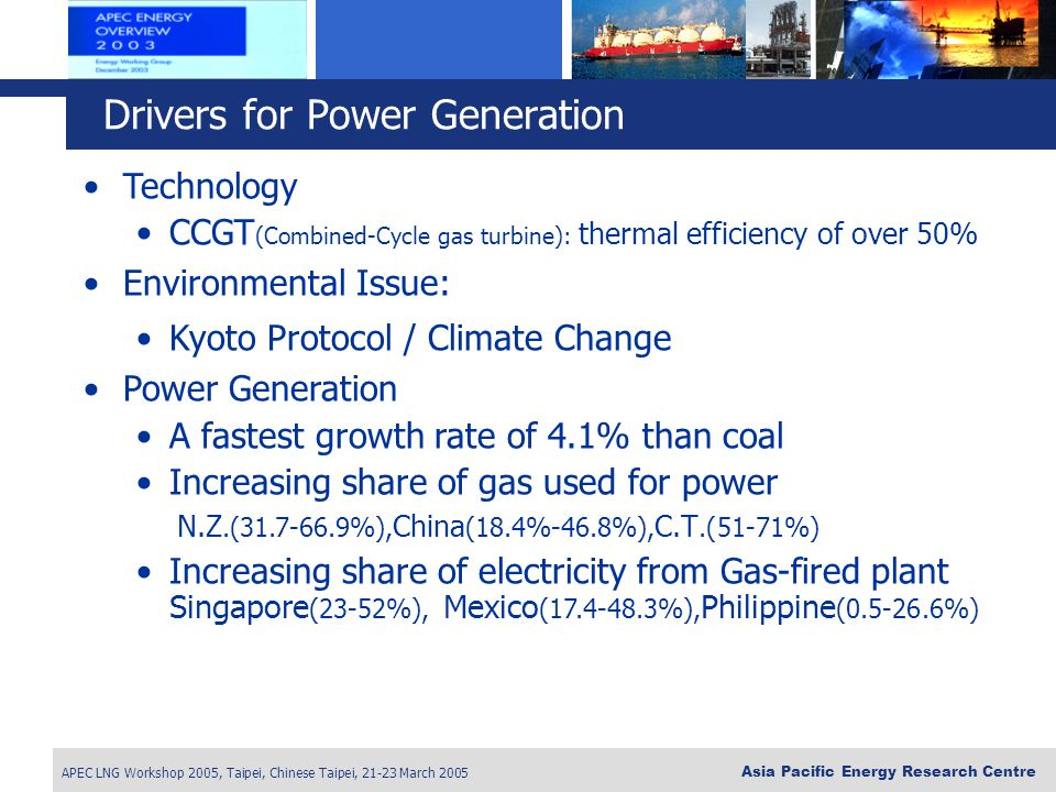 Drivers for Power Generation