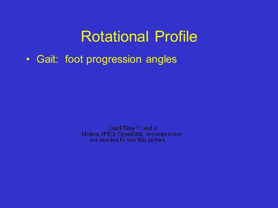 Rotational Profile Gait: foot progression angles