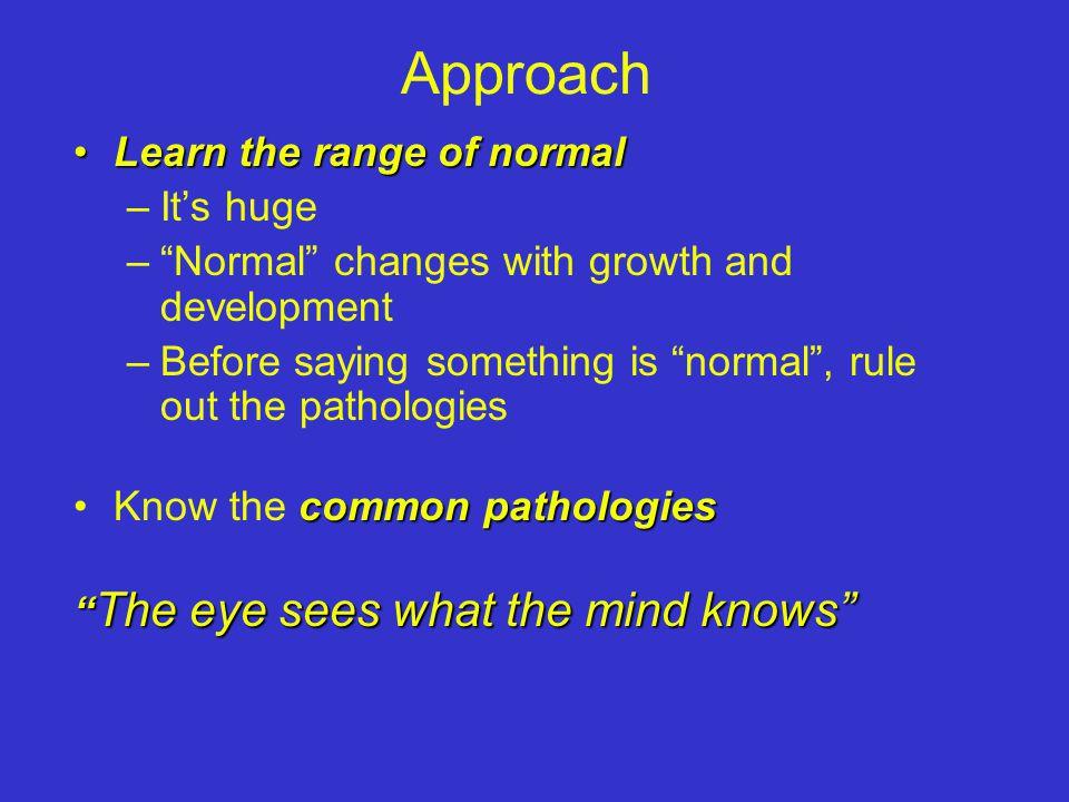 Approach Learn the range of normal It's huge