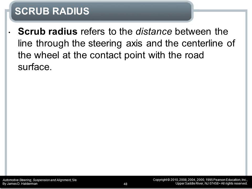SCRUB RADIUS