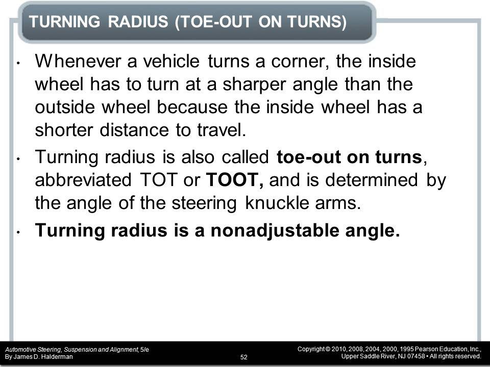 TURNING RADIUS (TOE-OUT ON TURNS)