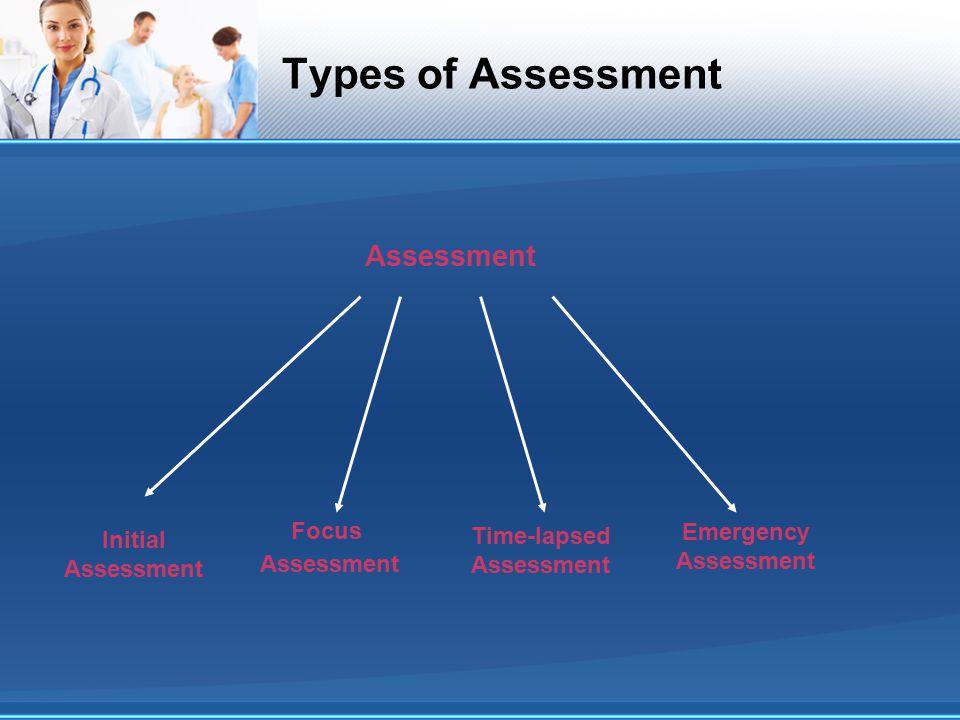 Types of Assessment Assessment Emergency Assessment Initial Assessment