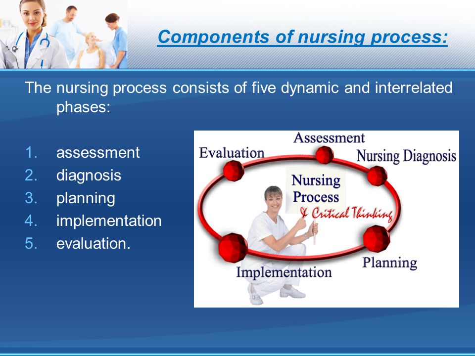 Components of nursing process: