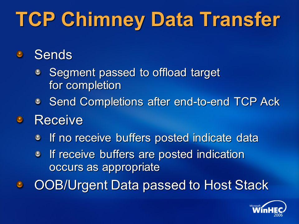 TCP Chimney Data Transfer