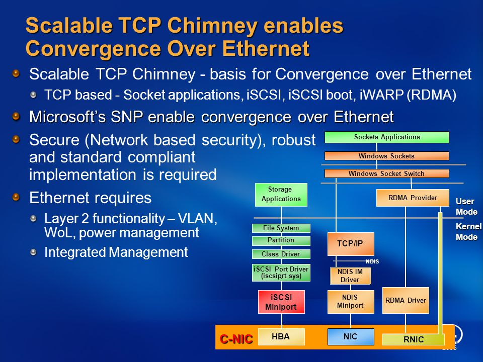 Scalable TCP Chimney enables Convergence Over Ethernet