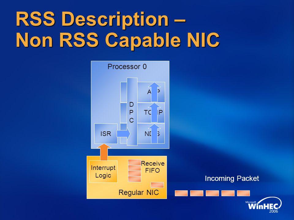 RSS Description – Non RSS Capable NIC